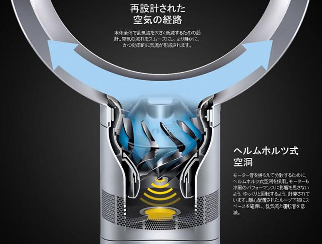 ダイソン Am07 タワーファン扇風機ではなく「タイフーン」と呼びたい。 生活家電 Com