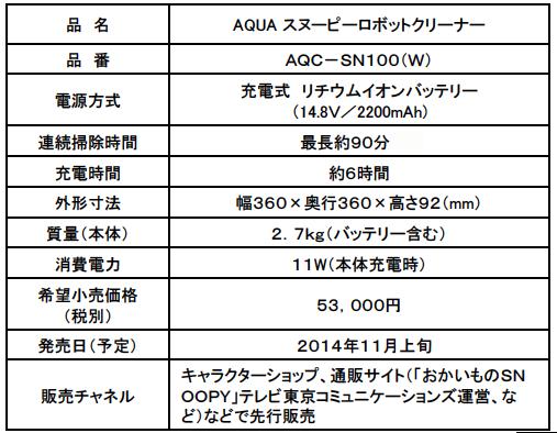 スクリーンショット 2014-10-16 22.23.42