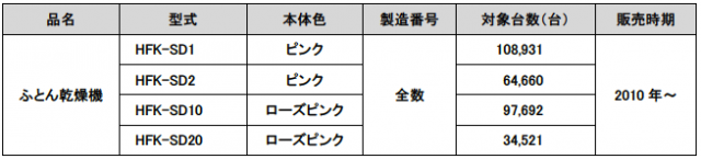 スクリーンショット 2015-06-15 18.31.16