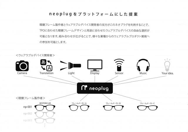 neoplug_004